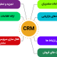از CRM چه می دانید؟